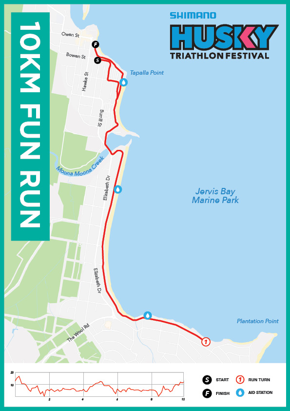 https://www.eliteenergy.com.au/wp-content/uploads/2015/06/Husky-20-Map-Run-10km.jpg