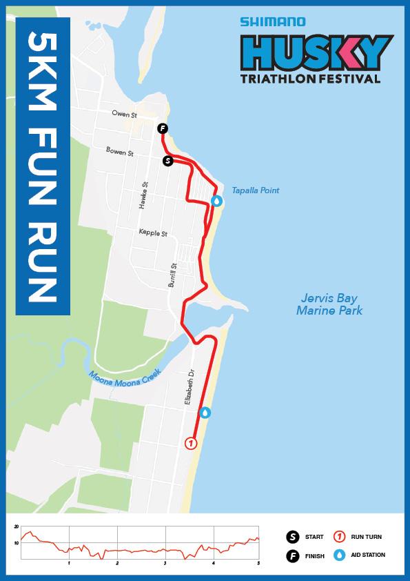 https://www.eliteenergy.com.au/wp-content/uploads/2015/06/Husky-20-Map-Run-5km.jpg