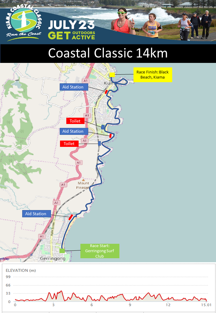 http://www.eliteenergy.com.au/wp-content/uploads/2016/04/Kiama-Coastal-Classic-14km-2017.png