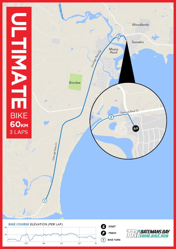 https://www.eliteenergy.com.au/wp-content/uploads/2017/07/BatemansBay-20-CourseMaps-Ultimate-Bike-1.jpg