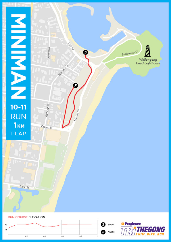 https://www.eliteenergy.com.au/wp-content/uploads/2017/07/Wollongong-19-MINIMAN-Run-10-11.jpg