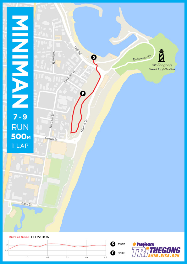 https://www.eliteenergy.com.au/wp-content/uploads/2017/07/Wollongong-19-MINIMAN-Run-7-9.jpg