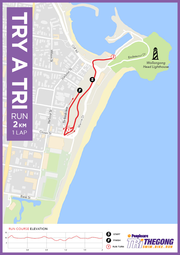 https://www.eliteenergy.com.au/wp-content/uploads/2017/07/Wollongong-19-Try-A-Tri-Run.jpg